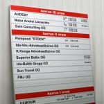 majajuhi hind, reklaamide hinnad, majajuht, majajuhi valmistamine